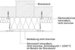 Vertikale Brandsperre mit mineralischem Dämmstoff, nicht brennbar (Schmelzpunkt &gt; 1000°C)<br />