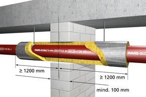 Geprüfte Rohrabschottung für waagerecht verlegte nichtbrennbare gusseiserne Abflussrohre mit ABP P-MPA-E-05-032 der Firma Saint-Gobain Isover