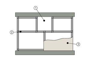 Ständerwand 2 1. Einbauöffnung 2. Metalständer 3. Wandbekleidung<br />