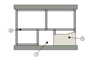 Ständerwand 1. Einbauöffnung 2. Metalständer 3. Wandbekleidung<br />