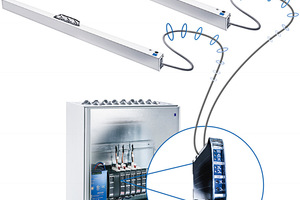Die Komponenten einer Rauch- und Wärmeabzugsanlage lassen sich für die verschiedensten Anwendungen programmieren.<br />