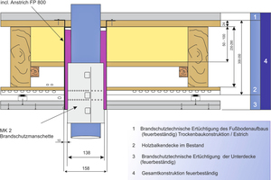 "<div class=""bildtext"">Abbildung 4: Deckenstanzer System SWS</div>"