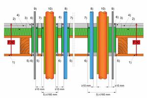 """<div class=""""bildtext"""">Abbildung 5: Erleichterungen für einzelne Leitungen gemäß MLAR Abschnitt 4.3 –<br />Lösungsmöglichkeit</div>"""