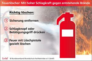 "<div class=""bildtext"">Feuerlöscher sind geeignete Ersthelfer im Brandfall</div>"