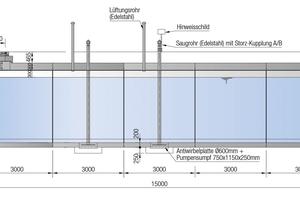 """<div class=""""bildtext"""">Betonfertigteile mit der Option, durch U-förmige Zwischenstücke und entsprechende Abdeckplatten das Volumen beliebig zu vergrößern. Für den Windpark Kreuzstein wurden nur die halbrunden Endstücke vor Ort zu jeweils einem zylindrischen Behälter mit 6 m Durchmesser zusammengeschraubt. So entstanden 3 runde Löschwasserbehälter, jeder mit 32 m³ Nutzvolumen.</div>"""