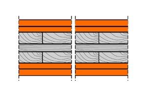 """<div class=""""bildtext"""">Die fermacell Brandwand """"4HTM32"""" mit einer Brettsperrholzwand als Tragkonstruktion.<br /> </div>"""