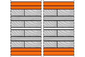 """<div class=""""bildtext"""">Bei der zweischaligen Brandwand (""""4HTM31""""-fermacell-Brandwand) besteht die Tragkonstruktion aus zwei Brettsperrholzelementen.</div>"""