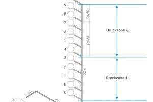 """<div class=""""bildtext"""">Druckzonenregelung im Gebäude mit zehn Etagen, Erd- und Untergeschoss</div>"""