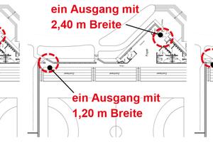 """<div class=""""bildtext"""">Abbildung 2: Mögliche Ausgangskonfigurationen nach VStättVO</div>"""